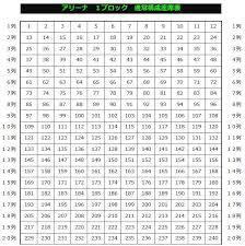さいたまスーパーアリーナ座席詳細.jpg